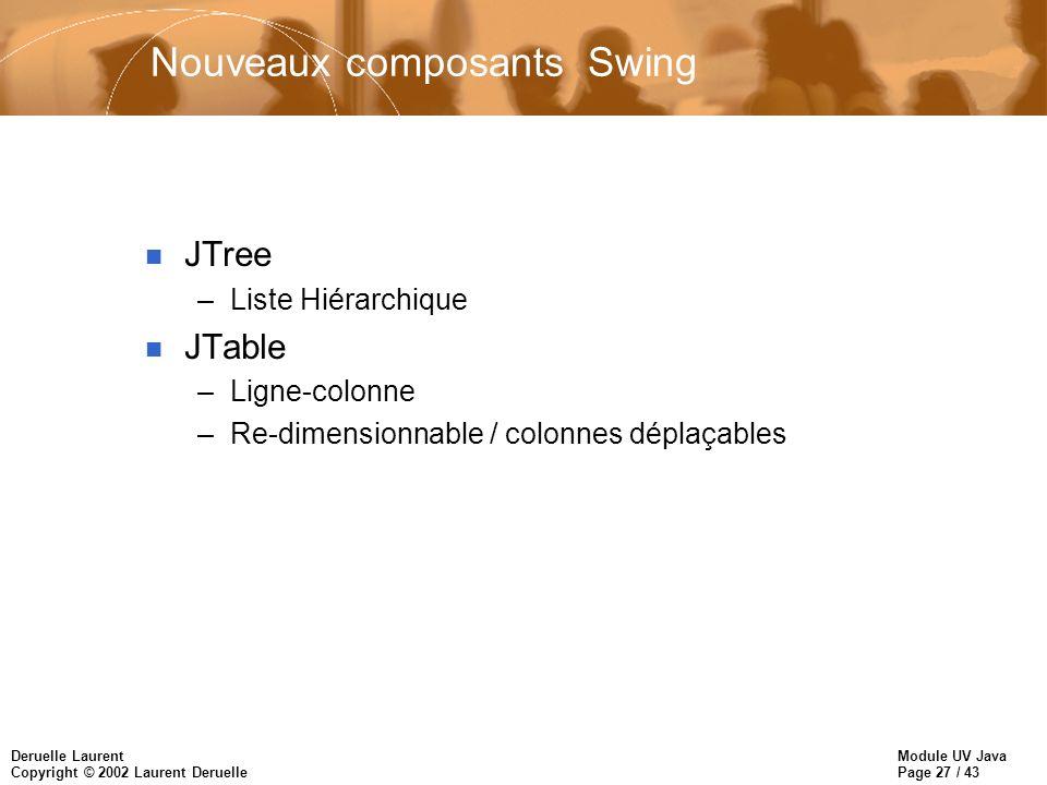 Module UV Java Page 27 / 43 Deruelle Laurent Copyright © 2002 Laurent Deruelle Nouveaux composants Swing n JTree –Liste Hiérarchique n JTable –Ligne-c
