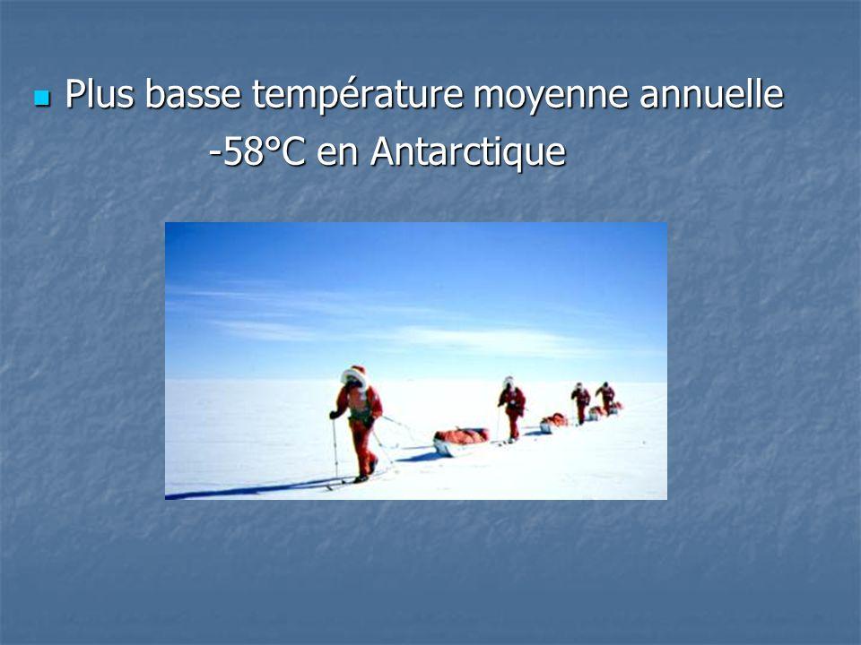 Plus basse température moyenne annuelle Plus basse température moyenne annuelle -58°C en Antarctique
