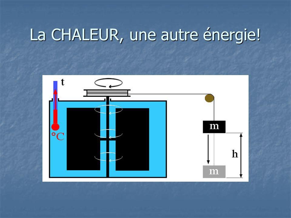 La CHALEUR, une autre énergie!