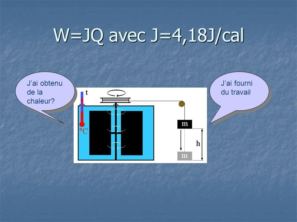 W=JQ avec J=4,18J/cal Jai fourni du travail Jai obtenu de la chaleur?