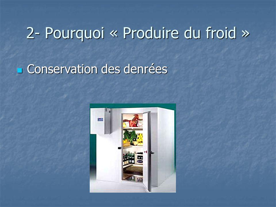 2- Pourquoi « Produire du froid » Conservation des denrées Conservation des denrées