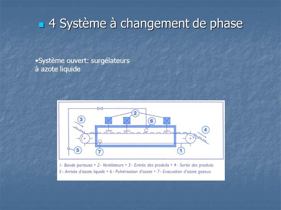 4 Système à changement de phase 4 Système à changement de phase Système ouvert: surgélateurs à azote liquide