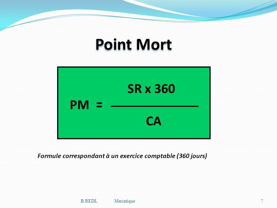 Point Mort PM = SR x 360 CA Formule correspondant à un exercice comptable (360 jours) 7B REDL Mercatique