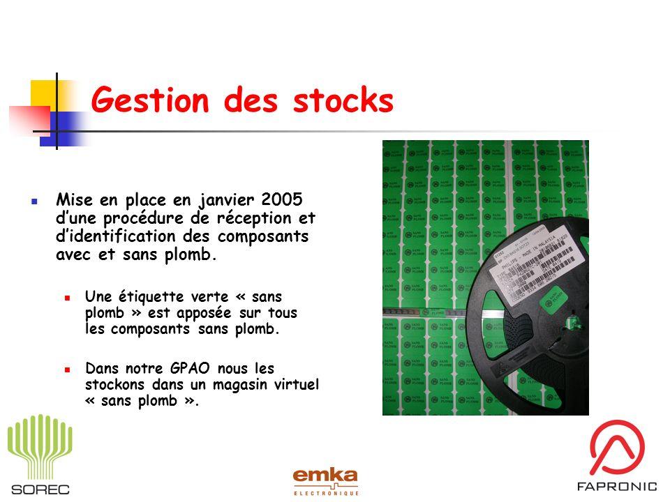Gestion des stocks Mise en place en janvier 2005 dune procédure de réception et didentification des composants avec et sans plomb. Une étiquette verte