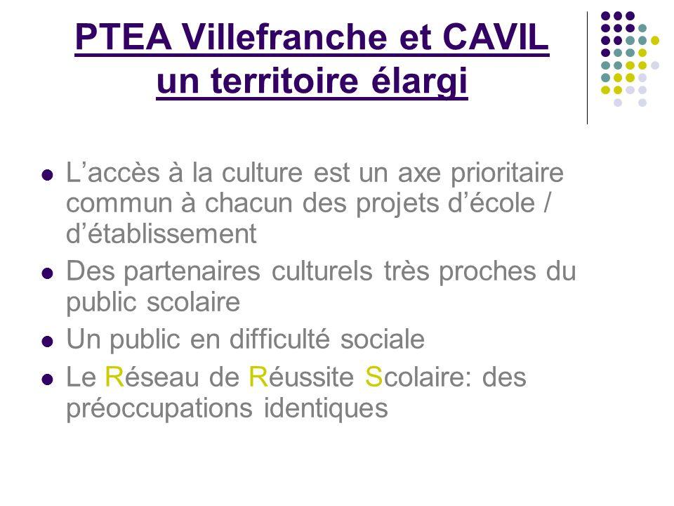 PTEA Villefranche et CAVIL un territoire élargi Laccès à la culture est un axe prioritaire commun à chacun des projets décole / détablissement Des par