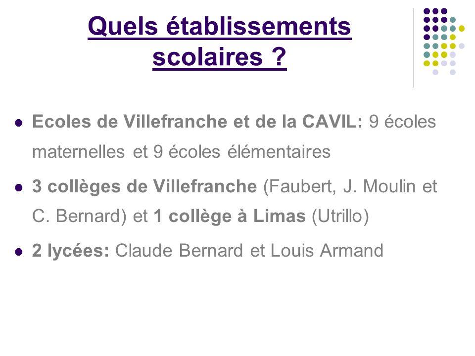 Quels établissements scolaires ? Ecoles de Villefranche et de la CAVIL: 9 écoles maternelles et 9 écoles élémentaires 3 collèges de Villefranche (Faub