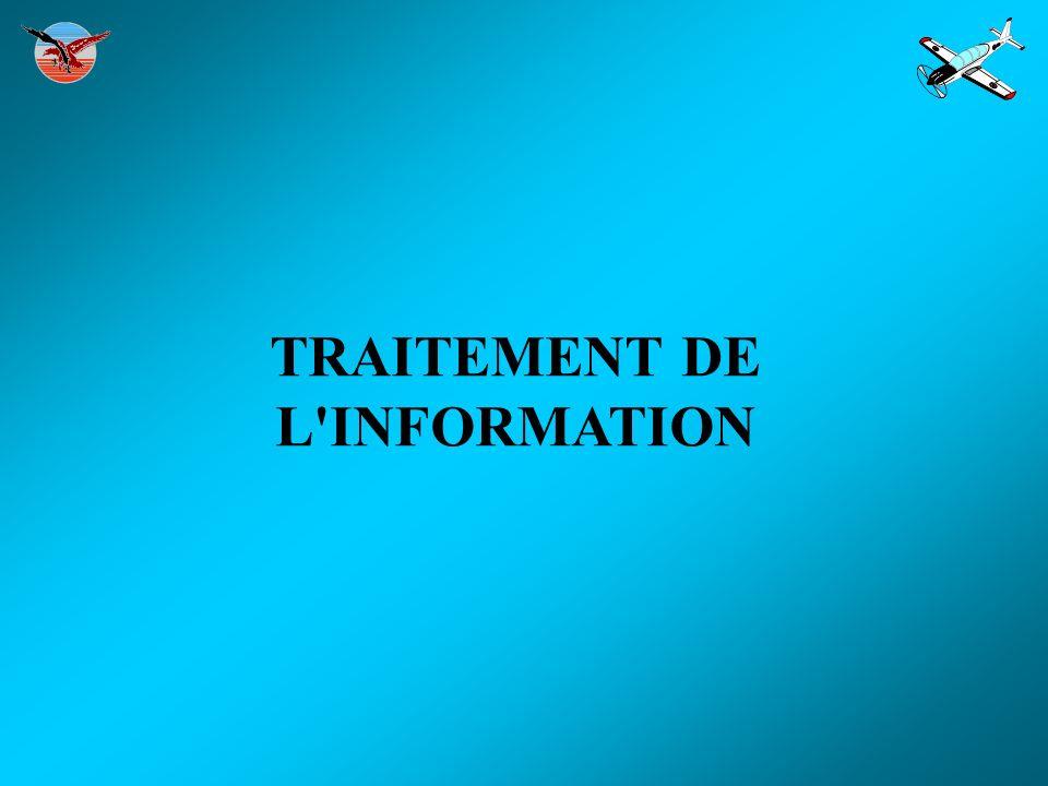 Le traitement de l information passe par 4 phases PHASE DE DETECTION PHASE D IDENTIFICATION PHASE D INTERPRETATION PHASE D ACTION
