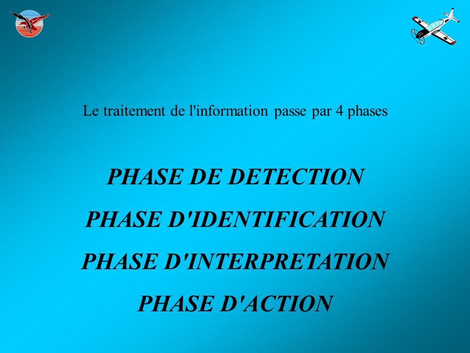 Le traitement de l'information passe par 4 phases PHASE DE DETECTION PHASE D'IDENTIFICATION PHASE D'INTERPRETATION PHASE D'ACTION