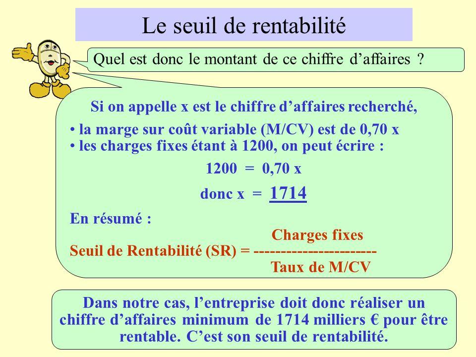 Le seuil de rentabilité Quel est donc le montant de ce chiffre daffaires ? Si on appelle x est le chiffre daffaires recherché, la marge sur coût varia