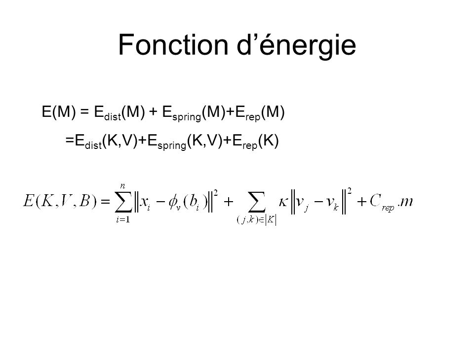 Energies et distances