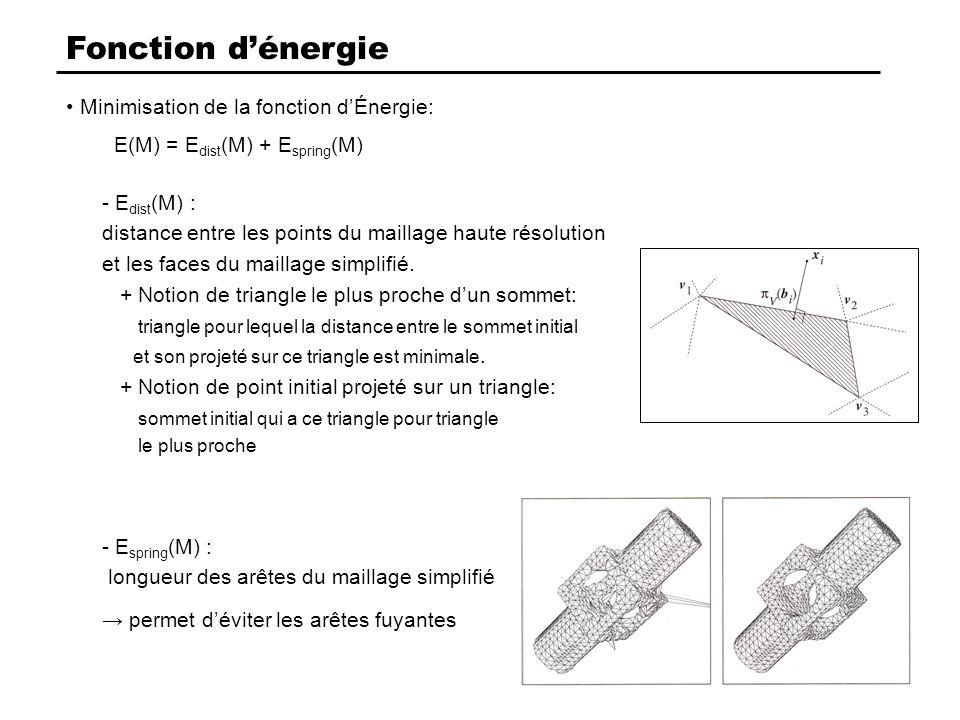 Fonction dénergie Minimisation de la fonction dÉnergie: E(M) = E dist (M) + E spring (M) - E spring (M) : longueur des arêtes du maillage simplifié permet déviter les arêtes fuyantes - E dist (M) : distance entre les points du maillage haute résolution et les faces du maillage simplifié.