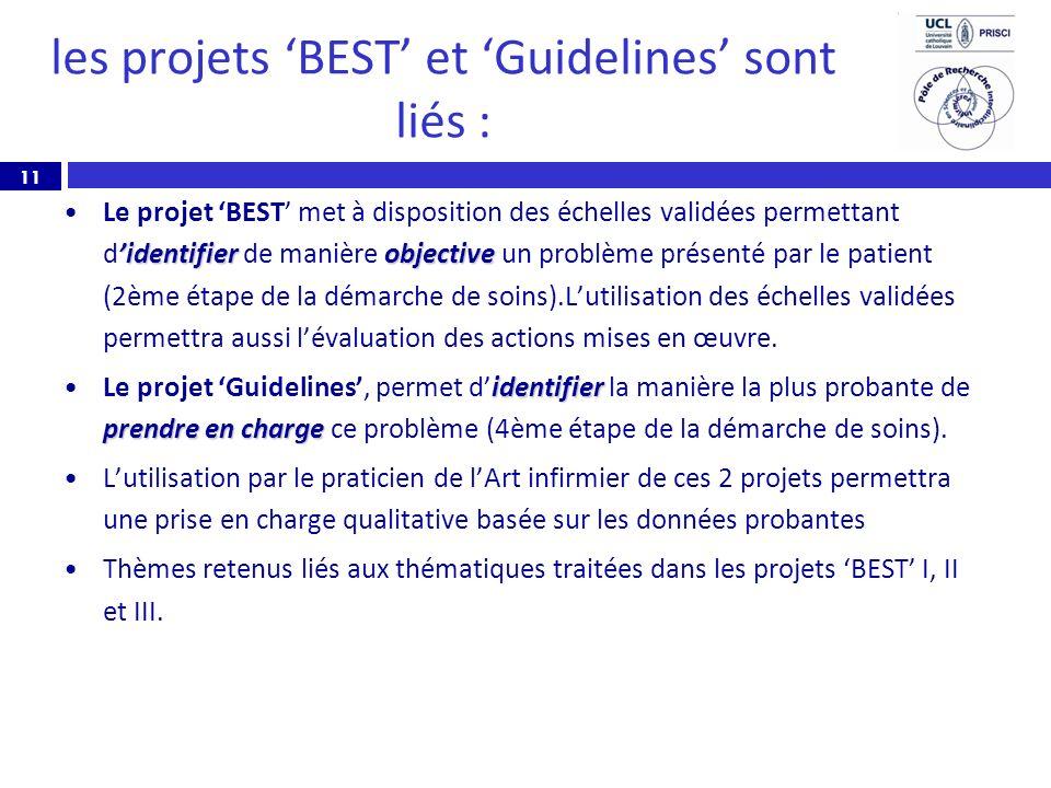 11 les projets BEST et Guidelines sont liés : identifierobjectiveLe projet BEST met à disposition des échelles validées permettant didentifier de mani