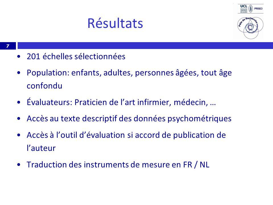 7 Résultats 201 échelles sélectionnées Population: enfants, adultes, personnes âgées, tout âge confondu Évaluateurs: Praticien de lart infirmier, méde