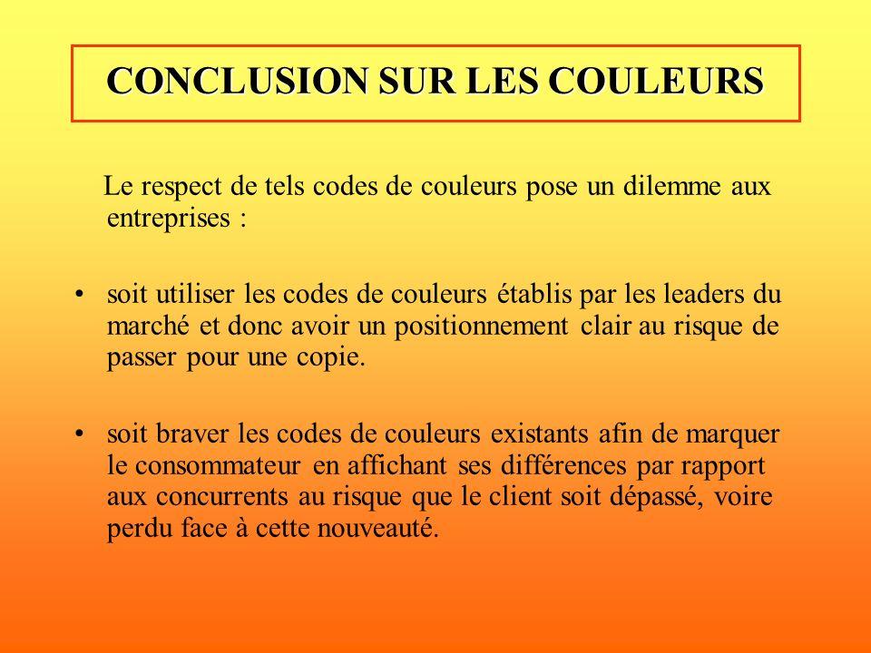 CONCLUSION SUR LES COULEURS Le respect de tels codes de couleurs pose un dilemme aux entreprises : soit utiliser les codes de couleurs établis par les
