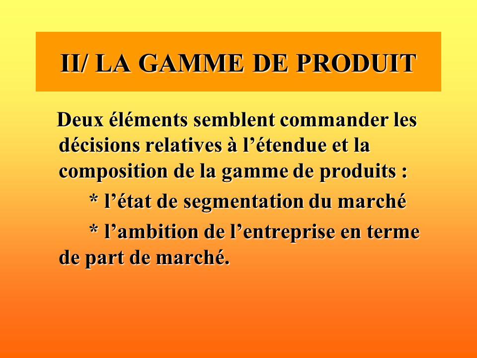 II/ LA GAMME DE PRODUIT Deux éléments semblent commander les décisions relatives à létendue et la composition de la gamme de produits : * létat de seg