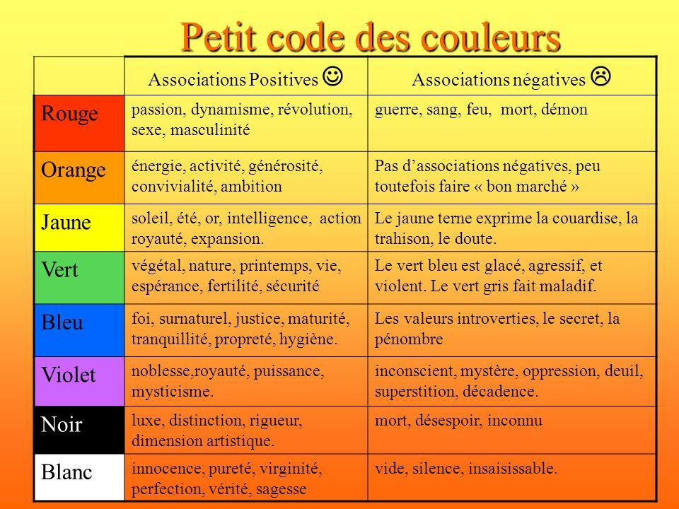 La couleur et la culture Les valeurs symboliques associées à une couleur donnée ne sont pas toujours les mêmes selon les cultures et ne sont donc pas facilement transposables entre les marchés.