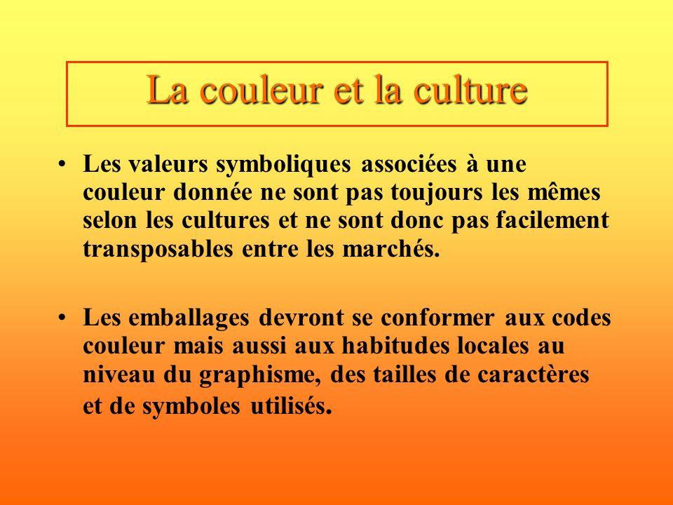 La couleur et la culture Les valeurs symboliques associées à une couleur donnée ne sont pas toujours les mêmes selon les cultures et ne sont donc pas