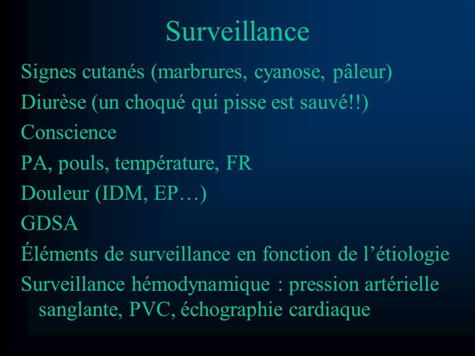 Surveillance Signes cutanés (marbrures, cyanose, pâleur) Diurèse (un choqué qui pisse est sauvé!!) Conscience PA, pouls, température, FR Douleur (IDM,