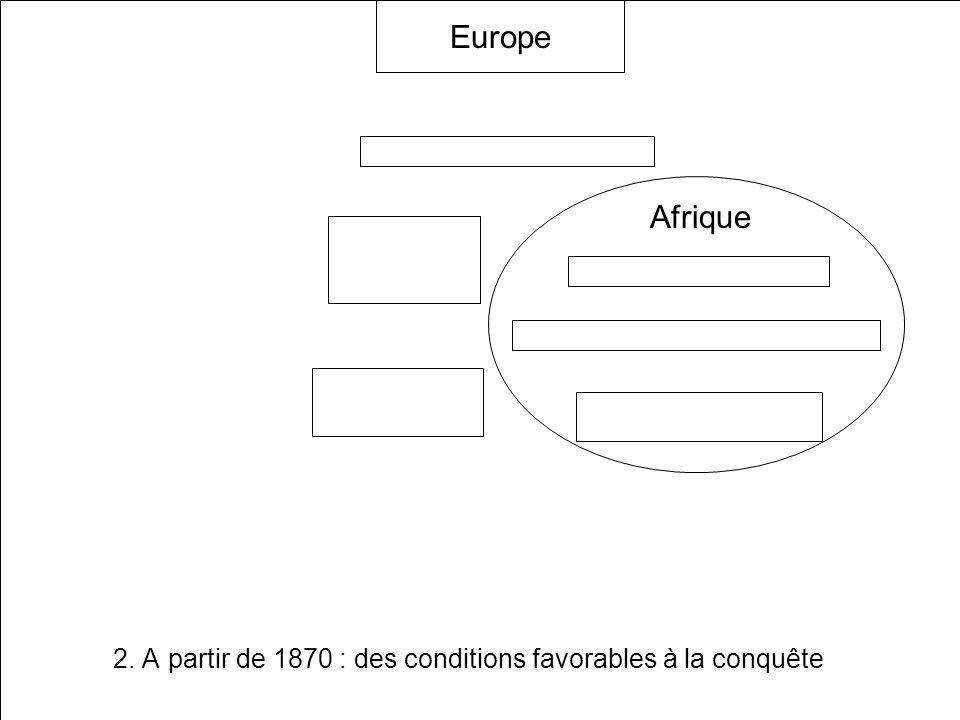 2. A partir de 1870 : des conditions favorables à la conquête Continent immense et difficilement pénétrable Conditions sanitaires très difficiles Affa