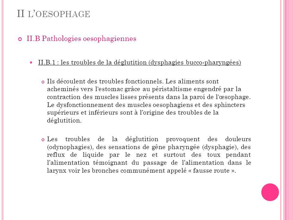 II L OESOPHAGE II.B Pathologies oesophagiennes II.B.1 : les troubles de la déglutition (dysphagies bucco-pharyngées) Ils découlent des troubles foncti