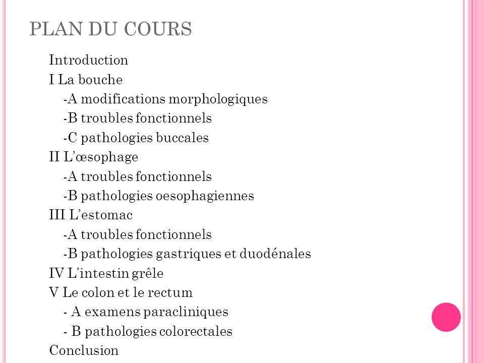 PLAN DU COURS Introduction I La bouche -A modifications morphologiques -B troubles fonctionnels -C pathologies buccales II Lœsophage -A troubles fonct