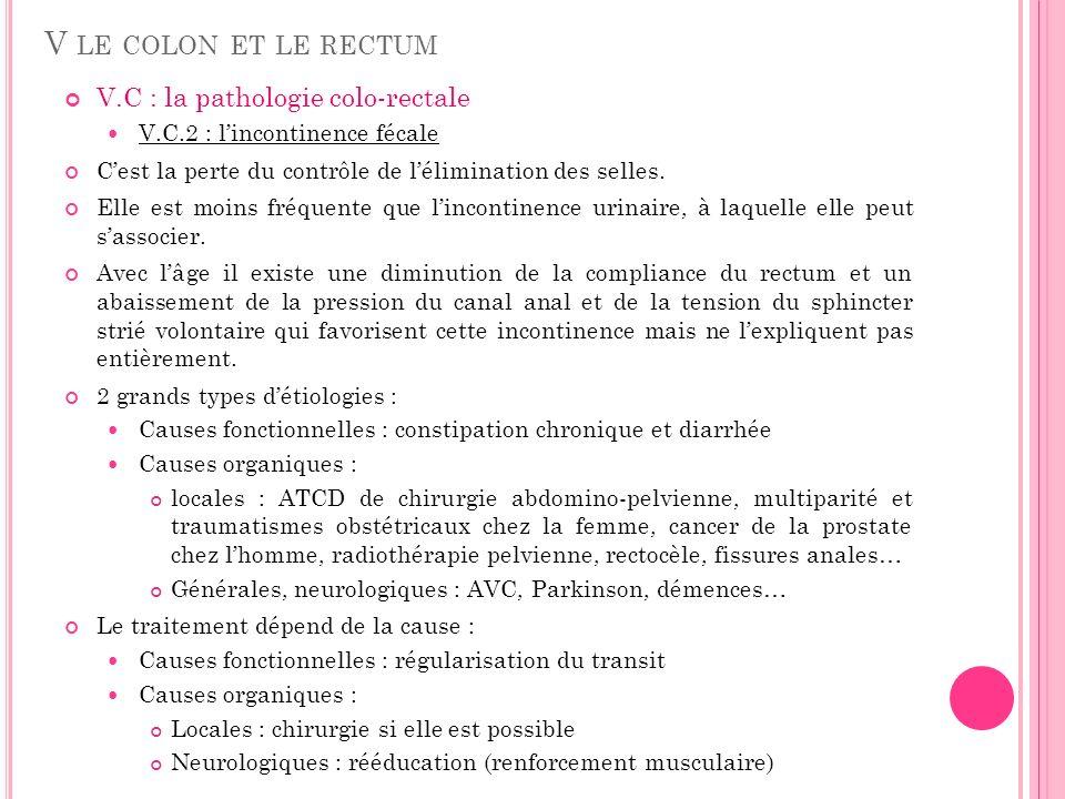 V LE COLON ET LE RECTUM V.C : la pathologie colo-rectale V.C.2 : lincontinence fécale Cest la perte du contrôle de lélimination des selles. Elle est m