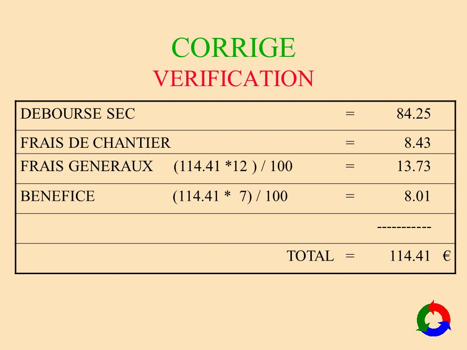 CORRIGE VERIFICATION DEBOURSE SEC=84.25 FRAIS DE CHANTIER=8.43 FRAIS GENERAUX (114.41 *12 ) / 100=13.73 BENEFICE (114.41 * 7) / 100=8.01 ----------- T