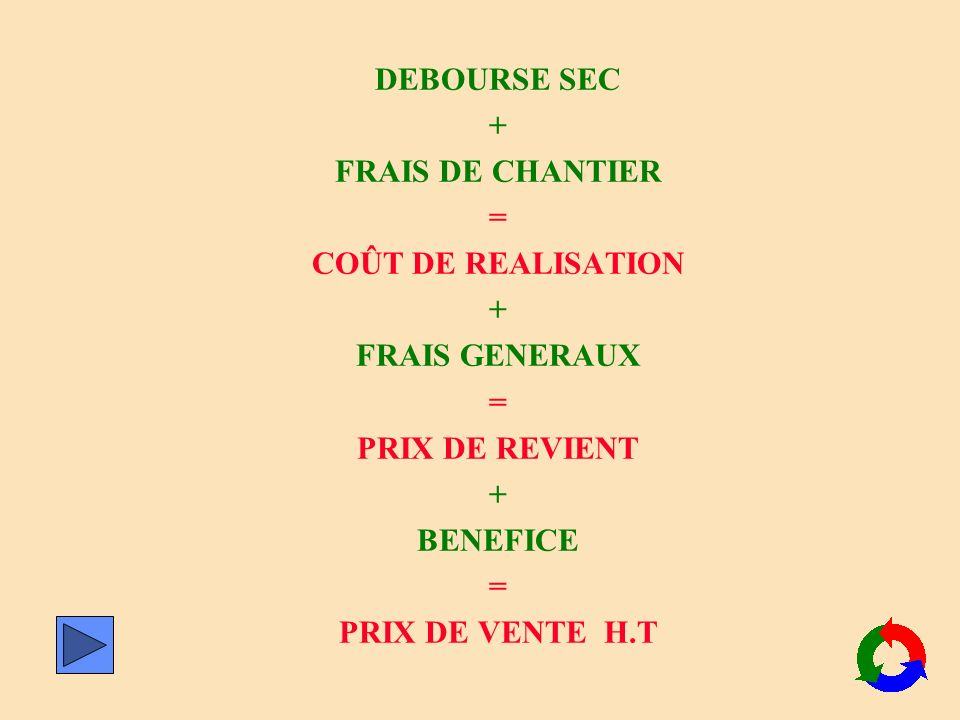 DEBOURSE SEC + FRAIS DE CHANTIER = COÛT DE REALISATION + FRAIS GENERAUX = PRIX DE REVIENT + BENEFICE = PRIX DE VENTE H.T
