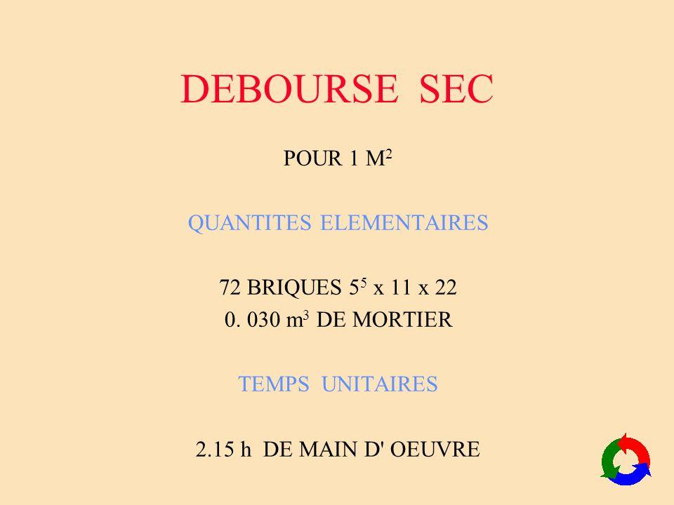 DEBOURSE SEC POUR 1 M 2 QUANTITES ELEMENTAIRES 72 BRIQUES 5 5 x 11 x 22 0. 030 m 3 DE MORTIER TEMPS UNITAIRES 2.15 h DE MAIN D' OEUVRE