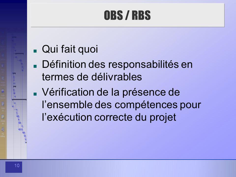 10 OBS / RBS Qui fait quoi Définition des responsabilités en termes de délivrables Vérification de la présence de lensemble des compétences pour lexéc