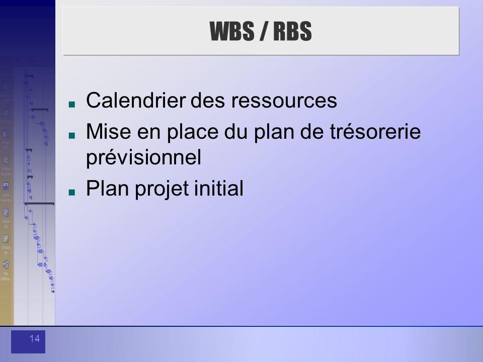 14 WBS / RBS Calendrier des ressources Mise en place du plan de trésorerie prévisionnel Plan projet initial