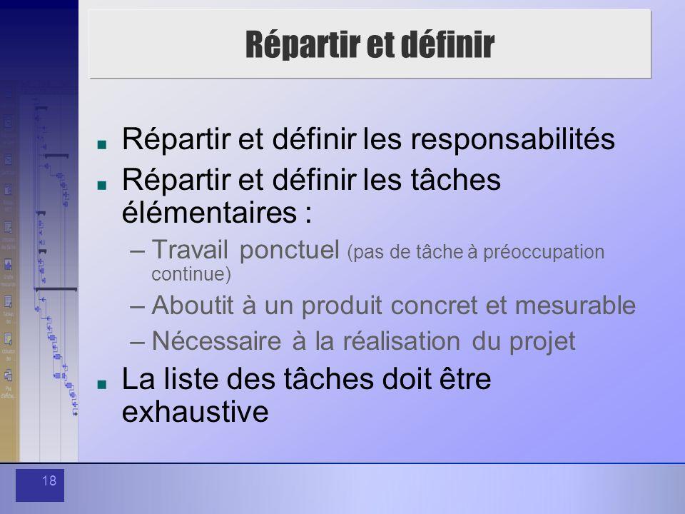 18 Répartir et définir Répartir et définir les responsabilités Répartir et définir les tâches élémentaires : –Travail ponctuel (pas de tâche à préoccu