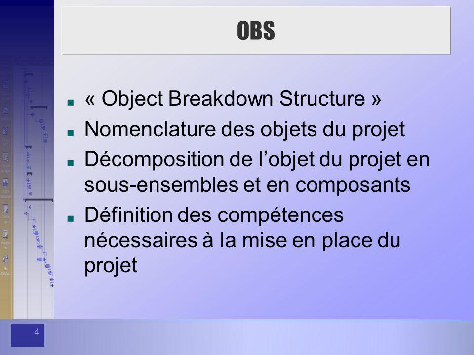 4 OBS « Object Breakdown Structure » Nomenclature des objets du projet Décomposition de lobjet du projet en sous-ensembles et en composants Définition