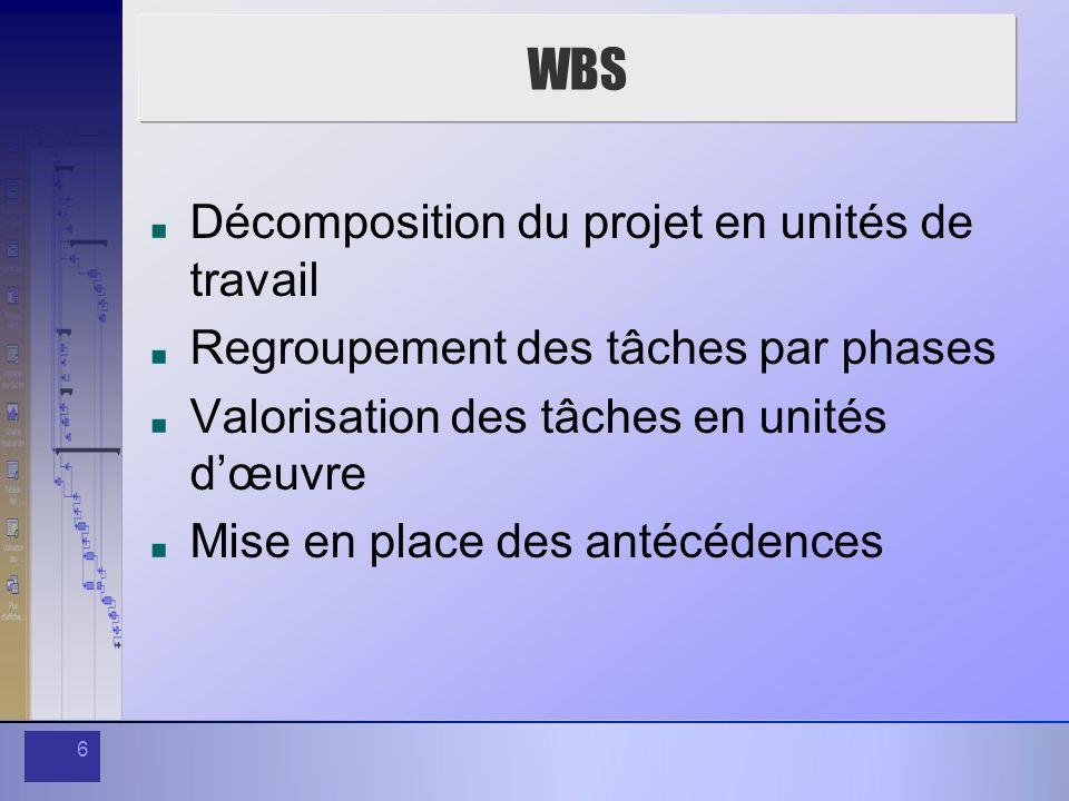 6 WBS Décomposition du projet en unités de travail Regroupement des tâches par phases Valorisation des tâches en unités dœuvre Mise en place des antéc
