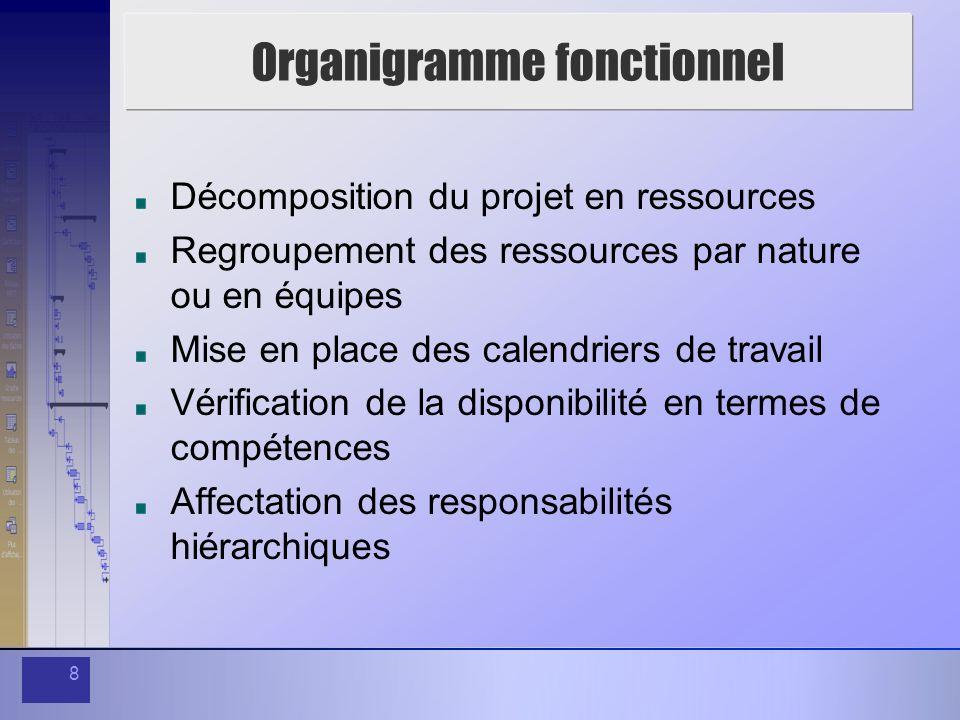 8 Organigramme fonctionnel Décomposition du projet en ressources Regroupement des ressources par nature ou en équipes Mise en place des calendriers de