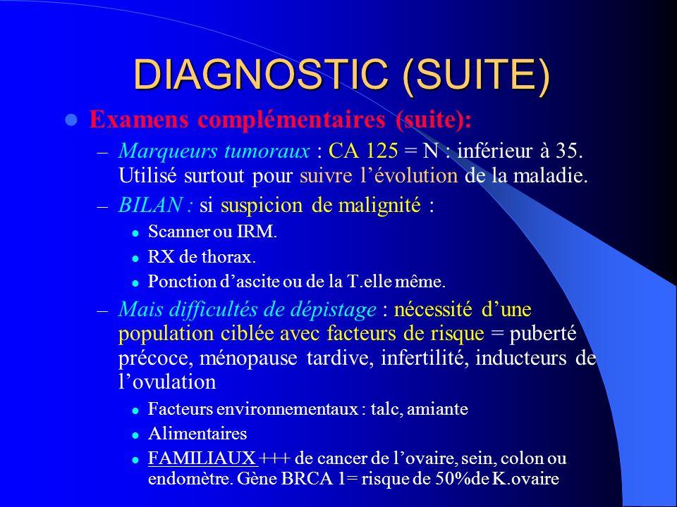 DIAGNOSTIC (SUITE) Examens complémentaires (suite): – Marqueurs tumoraux : CA 125 = N : inférieur à 35. Utilisé surtout pour suivre lévolution de la m