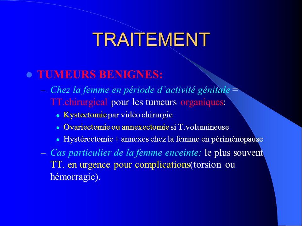 TRAITEMENT TUMEURS BENIGNES: – Chez la femme en période dactivité génitale = TT.chirurgical pour les tumeurs organiques: Kystectomie par vidéo chirurg