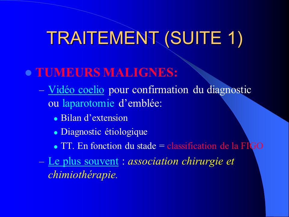 TRAITEMENT (SUITE 1) TUMEURS MALIGNES: – Vidéo coelio pour confirmation du diagnostic ou laparotomie demblée: Bilan dextension Diagnostic étiologique