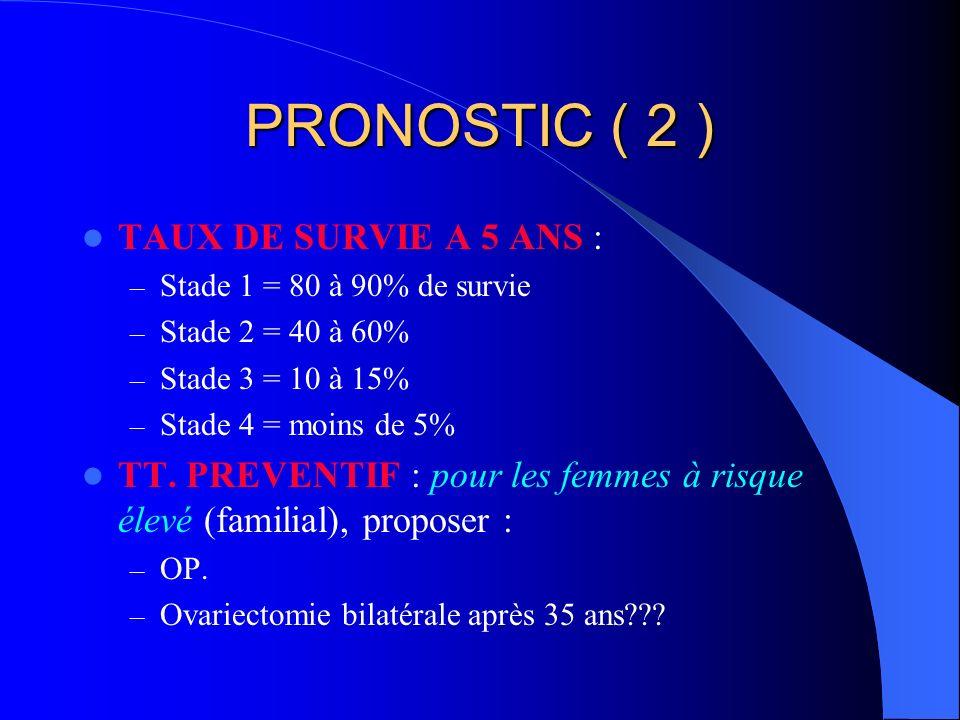 PRONOSTIC ( 2 ) TAUX DE SURVIE A 5 ANS : – Stade 1 = 80 à 90% de survie – Stade 2 = 40 à 60% – Stade 3 = 10 à 15% – Stade 4 = moins de 5% TT. PREVENTI