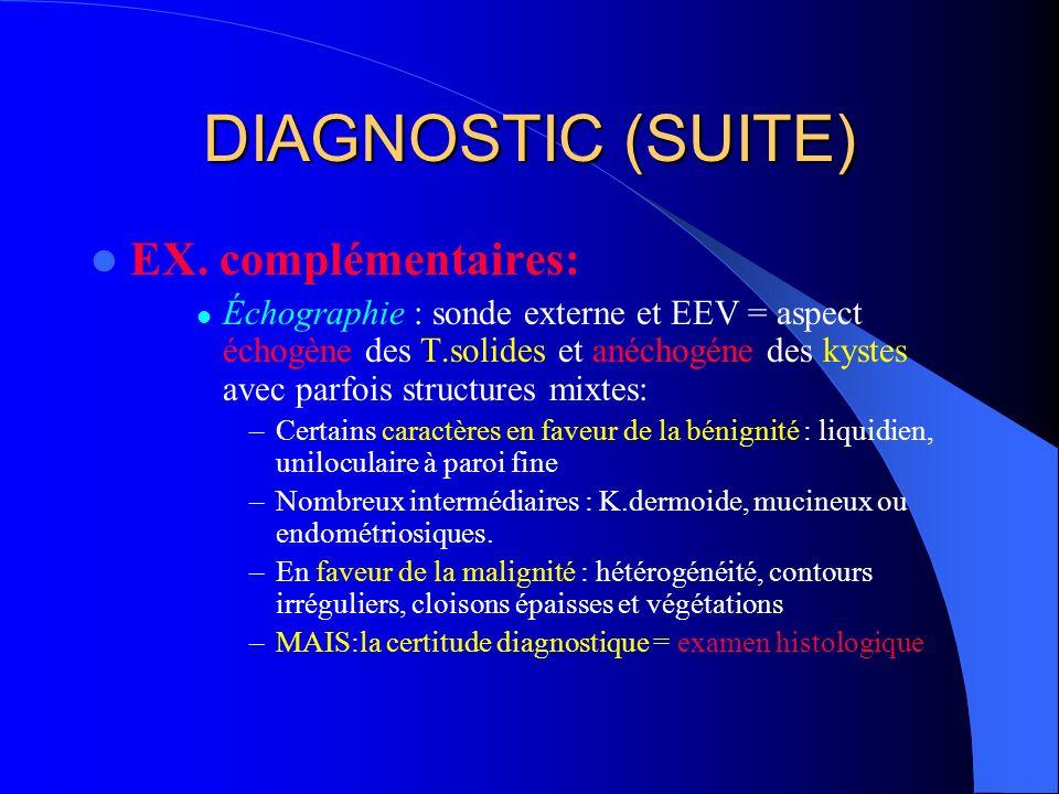 DIAGNOSTIC (SUITE) EX. complémentaires: Échographie : sonde externe et EEV = aspect échogène des T.solides et anéchogéne des kystes avec parfois struc