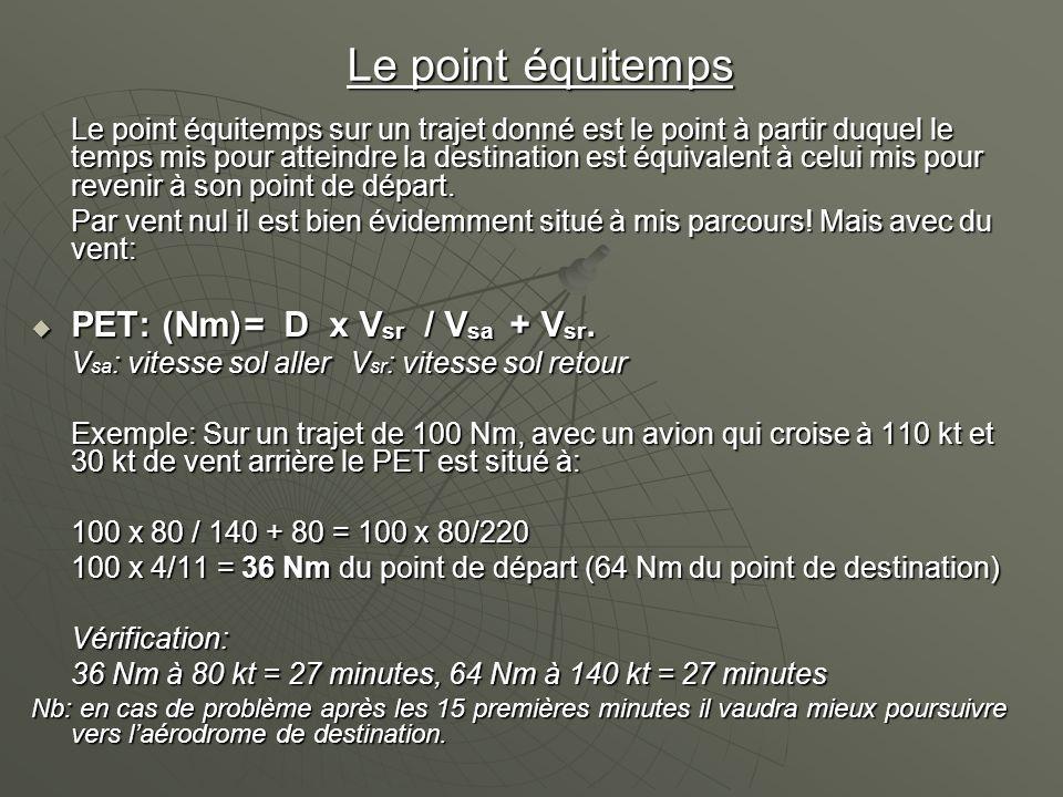 Le point équitemps Le point équitemps sur un trajet donné est le point à partir duquel le temps mis pour atteindre la destination est équivalent à cel
