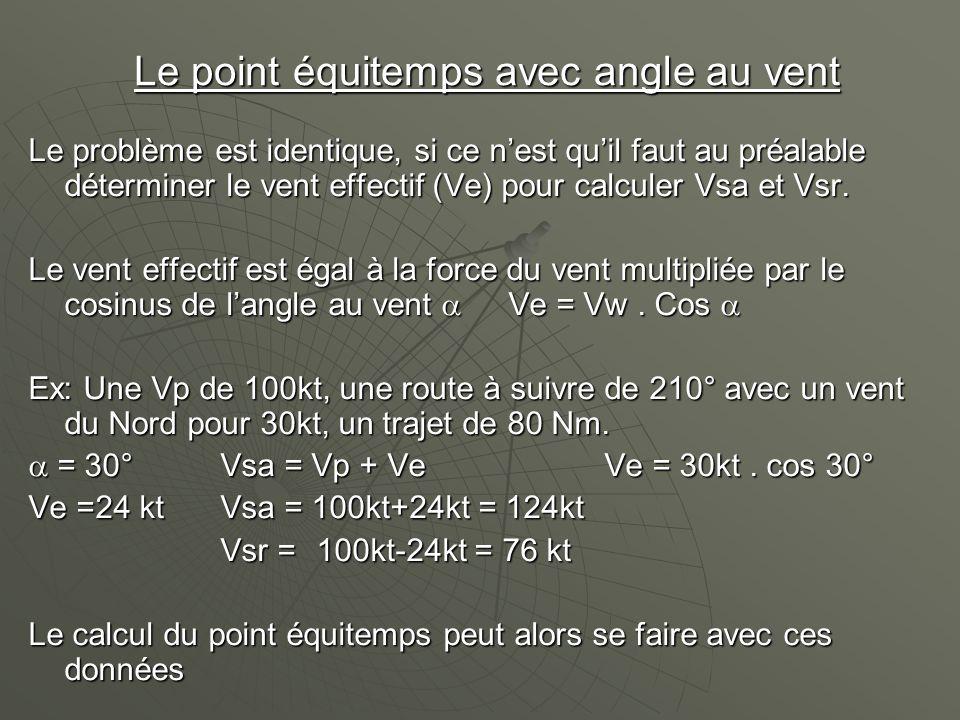 Le point équitemps avec angle au vent Le problème est identique, si ce nest quil faut au préalable déterminer le vent effectif (Ve) pour calculer Vsa