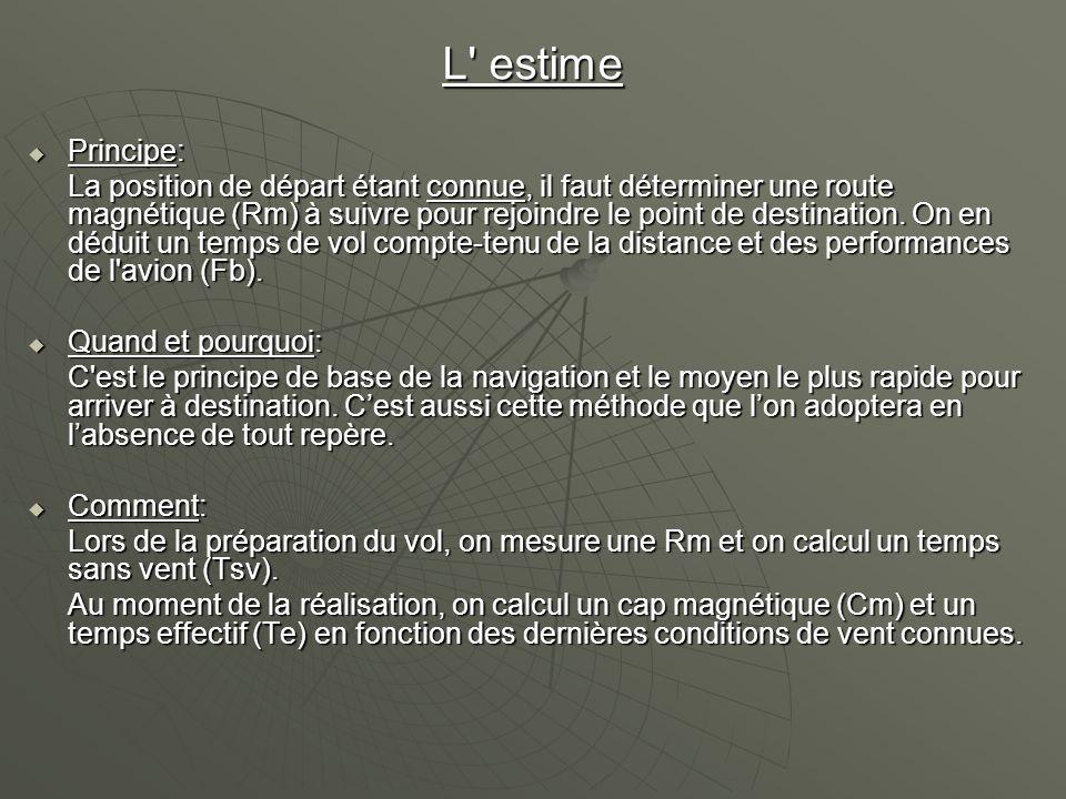 L' estime Principe: Principe: La position de départ étant connue, il faut déterminer une route magnétique (Rm) à suivre pour rejoindre le point de des