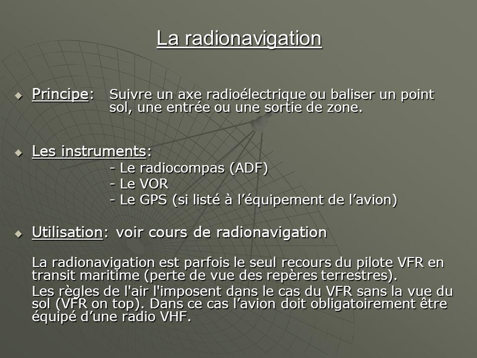 La radionavigation Principe: Suivre un axe radioélectrique ou baliser un point sol, une entrée ou une sortie de zone. Principe: Suivre un axe radioéle