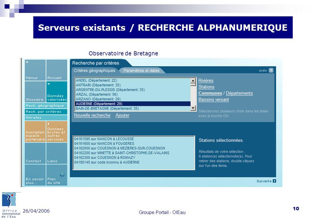 26/04/2006 Groupe Portail - OIEau 10 Serveurs existants / RECHERCHE ALPHANUMERIQUE Observatoire de Bretagne