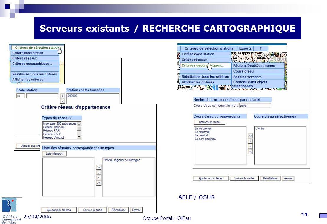 26/04/2006 Groupe Portail - OIEau 14 Serveurs existants / RECHERCHE CARTOGRAPHIQUE AELB / OSUR