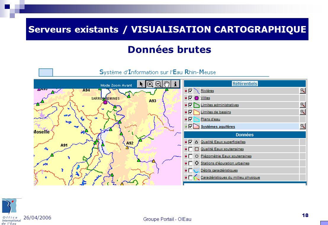 26/04/2006 Groupe Portail - OIEau 18 Serveurs existants / VISUALISATION CARTOGRAPHIQUE Données brutes