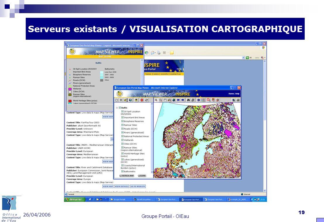 26/04/2006 Groupe Portail - OIEau 19 Serveurs existants / VISUALISATION CARTOGRAPHIQUE