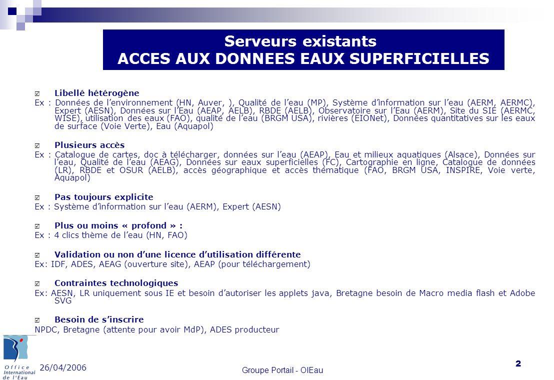 26/04/2006 Groupe Portail - OIEau 2 Libellé hétérogène Ex : Données de lenvironnement (HN, Auver, ), Qualité de leau (MP), Système dinformation sur le