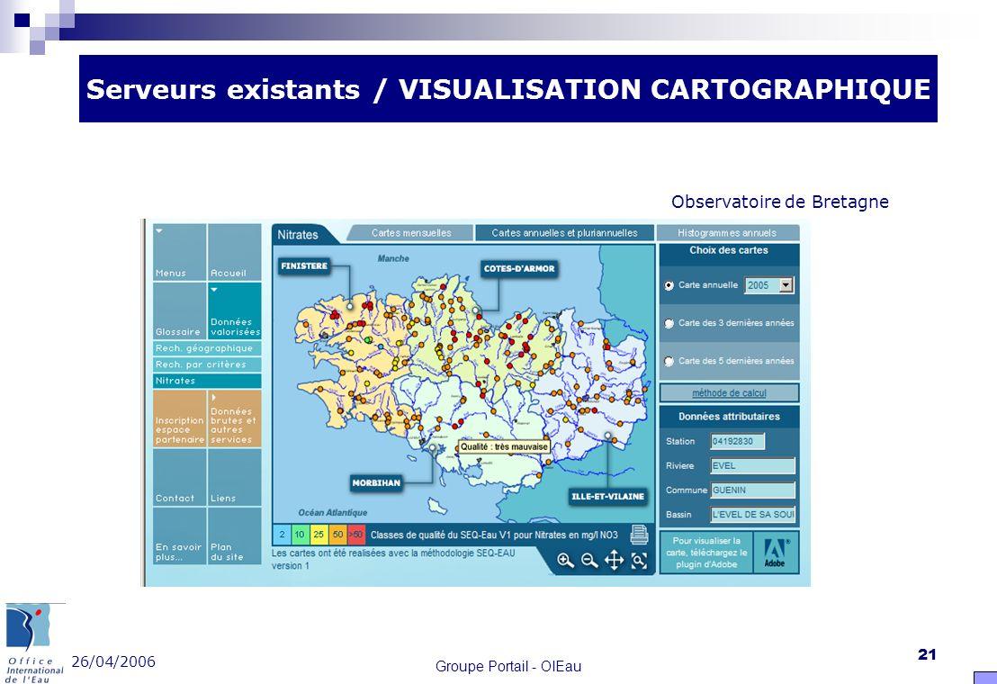 26/04/2006 Groupe Portail - OIEau 21 Serveurs existants / VISUALISATION CARTOGRAPHIQUE Observatoire de Bretagne